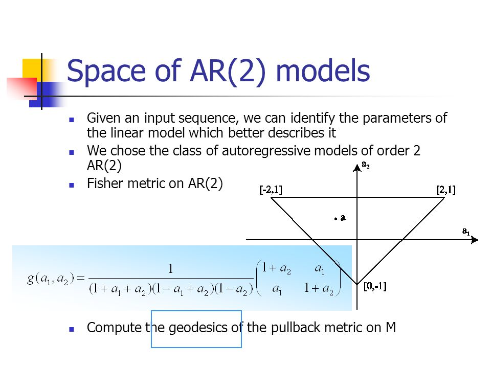 Space of AR(2) models Given an input sequence, we can identify the parameters of the linear model which better describes it We chose the class of auto