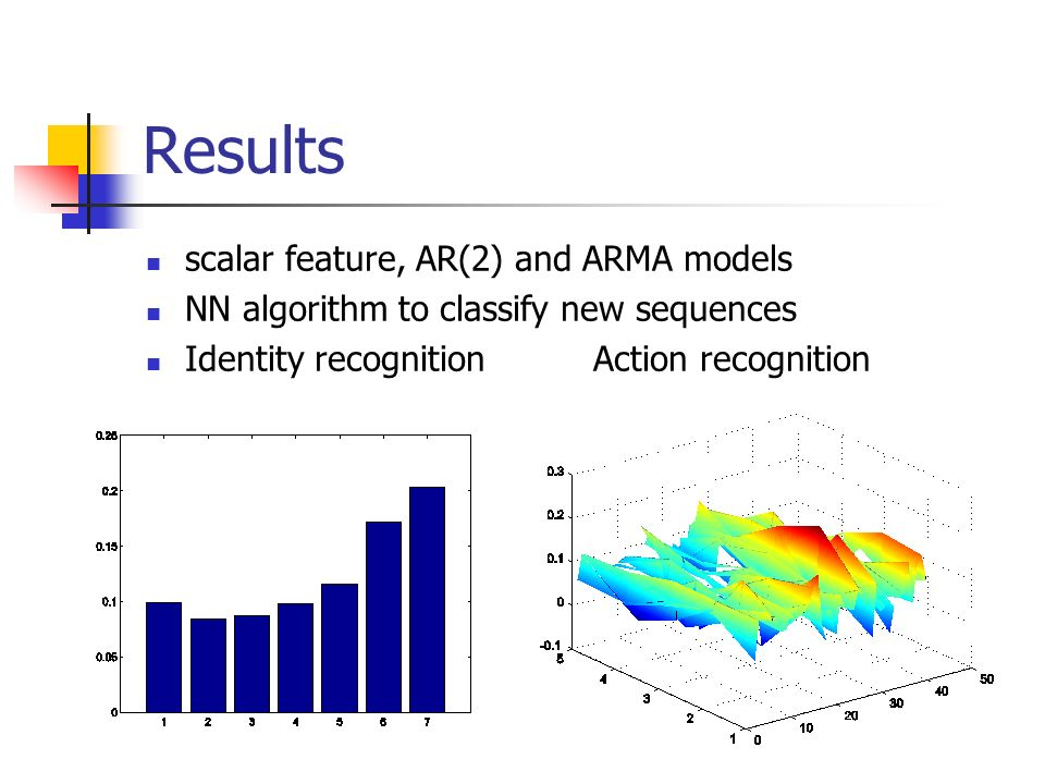 Results scalar feature, AR(2) and ARMA models NN algorithm to classify new sequences Identity recognition Action recognition