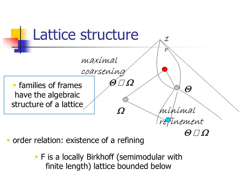 Lattice structure minimal refinement 1F1F maximal coarsening F is a locally Birkhoff (semimodular with finite length) lattice bounded below order rela