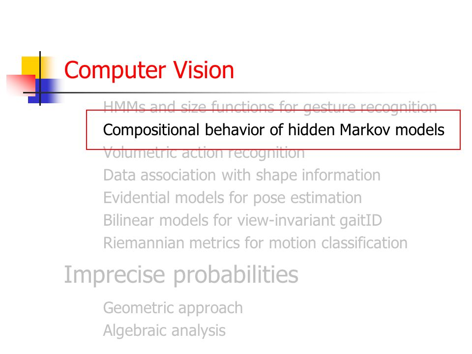 Computer Vision HMMs and size functions for gesture recognition Compositional behavior of hidden Markov models Volumetric action recognition Data asso