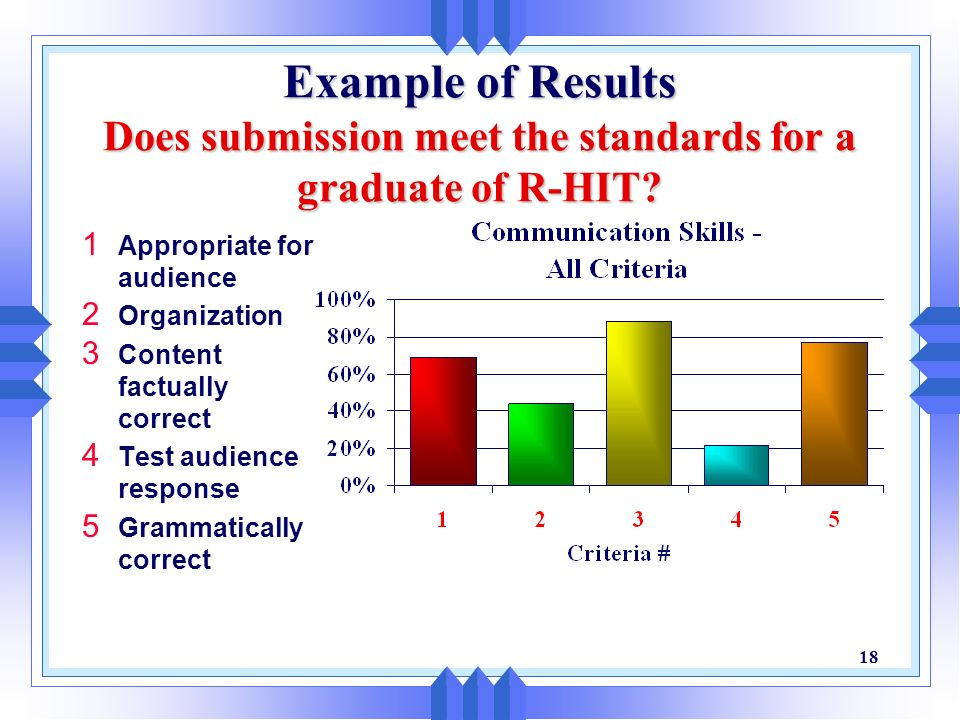 17 Example of Results 1 Understand criterion? 2 Submission relevant to criterion? 3 Meet standards for R-HIT graduate?