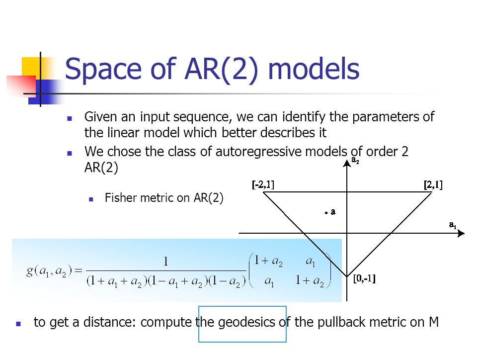 Space of AR(2) models Given an input sequence, we can identify the parameters of the linear model which better describes it We chose the class of autoregressive models of order 2 AR(2) Fisher metric on AR(2) to get a distance: compute the geodesics of the pullback metric on M
