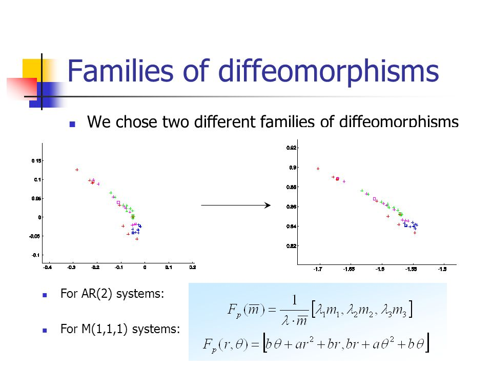 Families of diffeomorphisms We chose two different families of diffeomorphisms For AR(2) systems: For M(1,1,1) systems:
