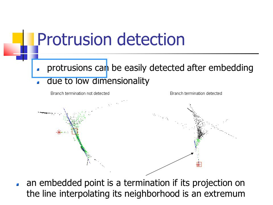 Protrusion detection protrusions can be easily detected after embedding due to low dimensionality an embedded point is a termination if its projection