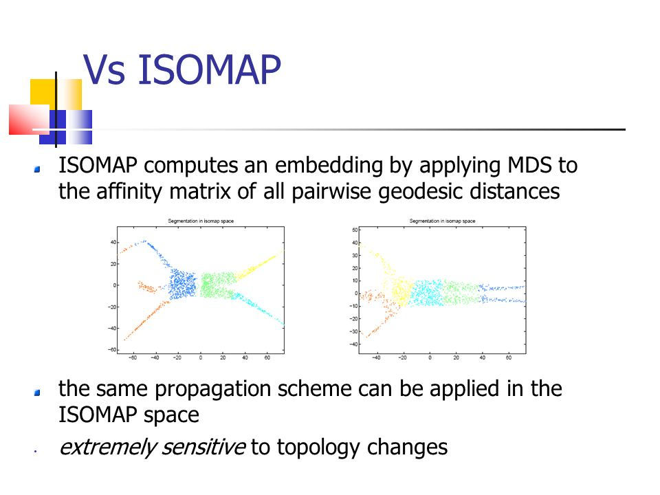 Vs ISOMAP the same propagation scheme can be applied in the ISOMAP space extremely sensitive to topology changes ISOMAP computes an embedding by apply