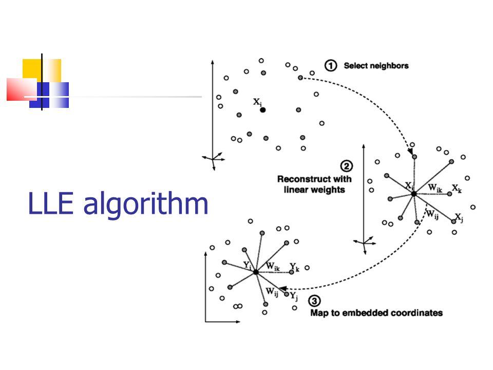 LLE algorithm