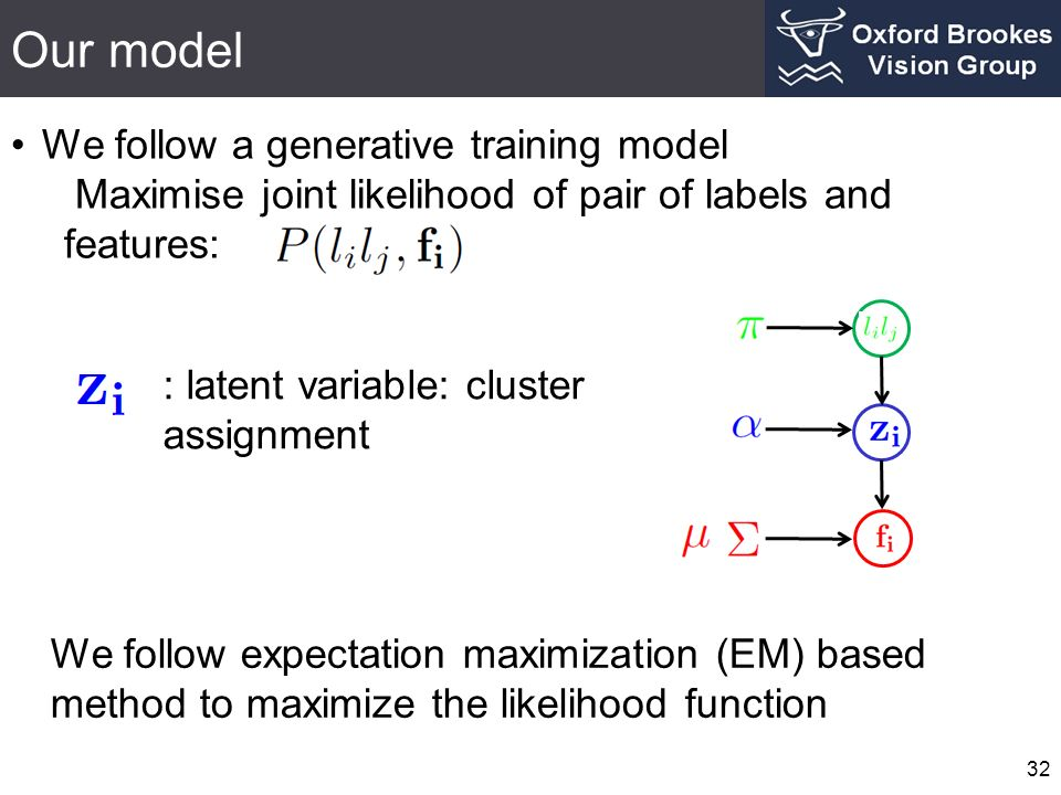 Our model 32 We follow a generative training model Maximise joint likelihood of pair of labels and features: : latent variable: cluster assignment We