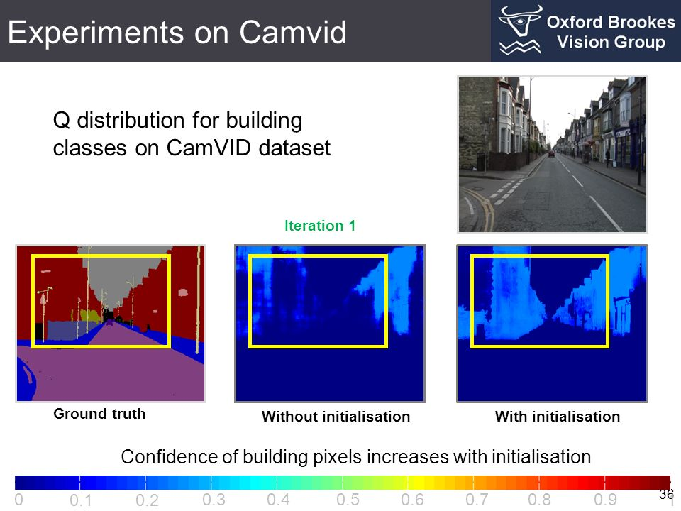 Experiments on Camvid 36 0 0.1 0.2 0.30.4 0.5 0.60.70.80.9 1 Confidence of building pixels increases with initialisation Ground truth Without initiali