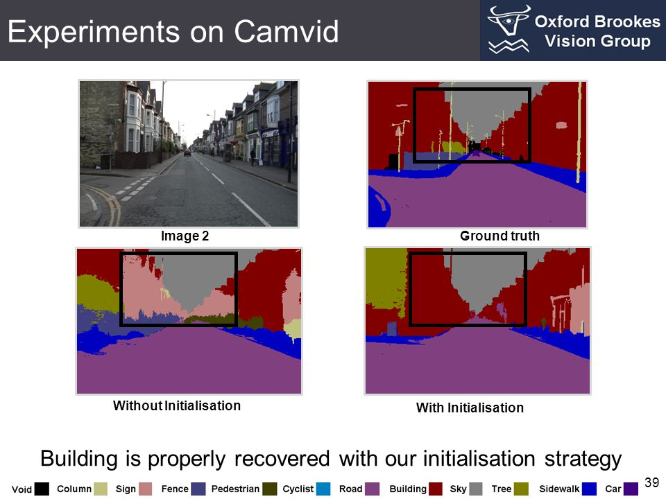 Experiments on Camvid 39 Ground truth Without Initialisation With Initialisation Image 2 Building is properly recovered with our initialisation strate