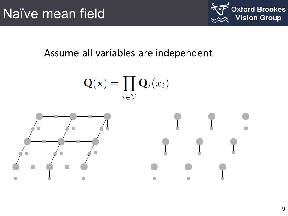 Efficient inference in dense CRF 10 Assume Gaussian pairwise weight Mixture of Gaussian kernels Bilateral Spatial