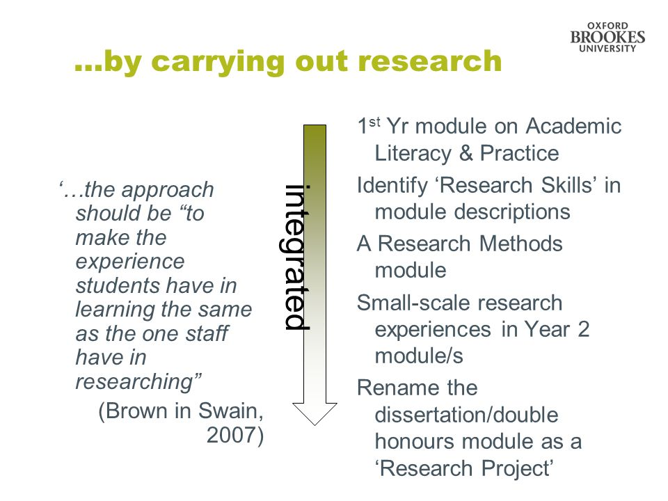 …by carrying out research …the approach should be to make the experience students have in learning the same as the one staff have in researching (Brown in Swain, 2007) 1 st Yr module on Academic Literacy & Practice Identify Research Skills in module descriptions A Research Methods module Small-scale research experiences in Year 2 module/s Rename the dissertation/double honours module as a Research Project integrated