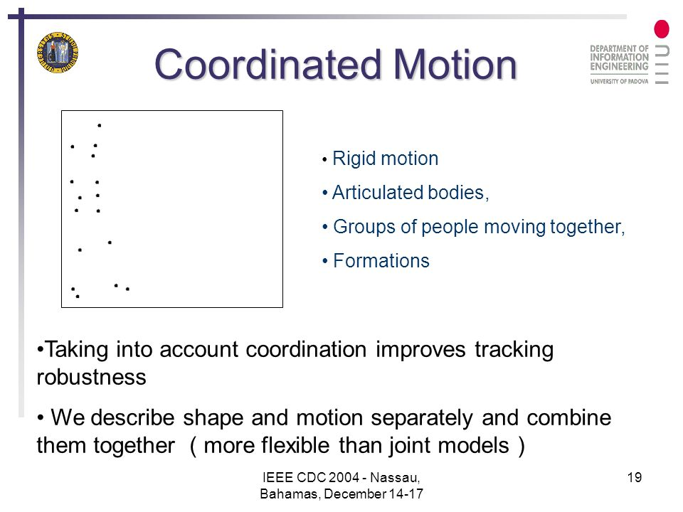 IEEE CDC 2004 - Nassau, Bahamas, December 14-17 19 Coordinated Motion Rigid motion Articulated bodies, Groups of people moving together, Formations Taking into account coordination improves tracking robustness We describe shape and motion separately and combine them together ( more flexible than joint models )