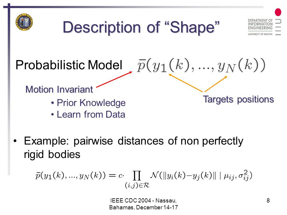 IEEE CDC 2004 - Nassau, Bahamas, December 14-17 9 Shape Integration We assume the overall model can be factored into two terms describing the mutual configuration and single target dynamics Kalman filters and independent dynamical models Shape constraints