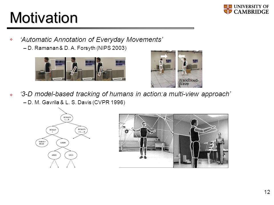 12Motivation Automatic Annotation of Everyday Movements – D.