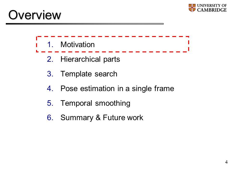 5Overview 1.Problem motivation ??.