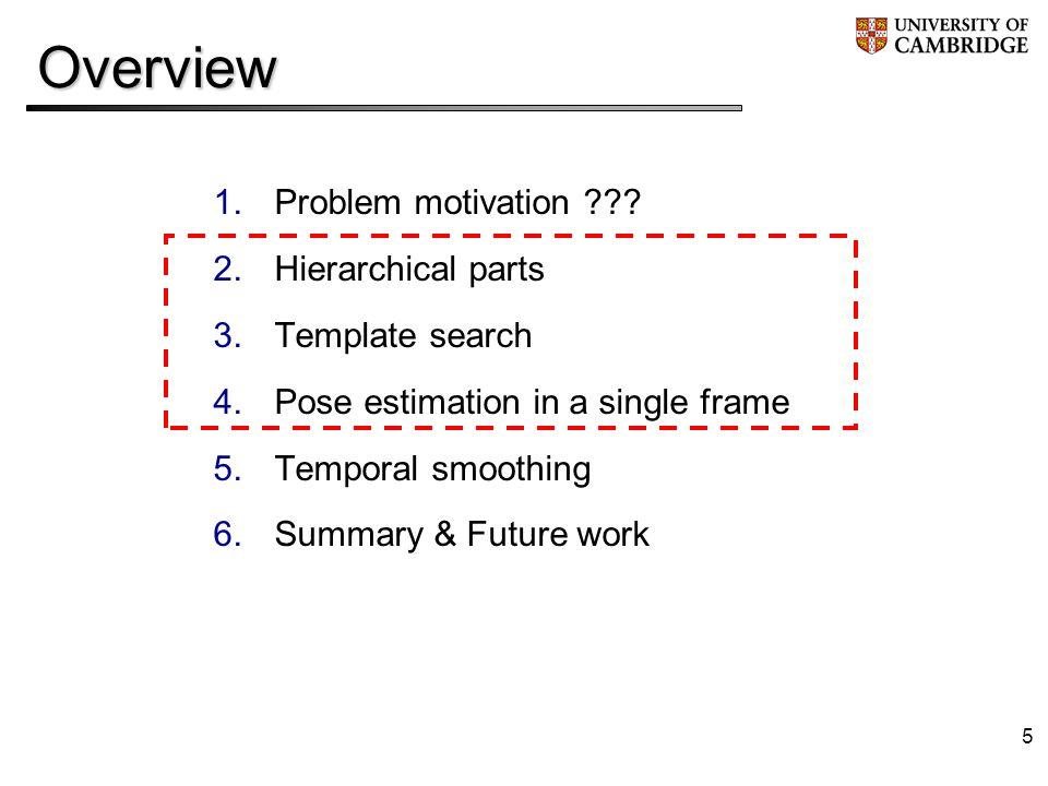 6Overview 1.Problem motivation ??.