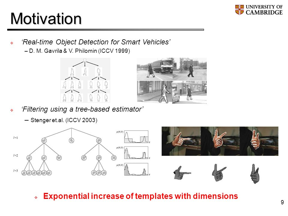 9Motivation Exponential increase of templates with dimensions Real-time Object Detection for Smart Vehicles – D.