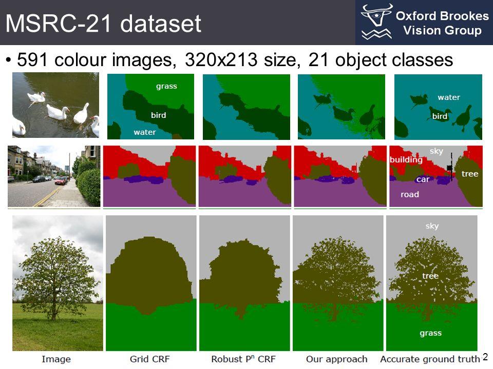 MSRC-21 dataset 32 591 colour images, 320x213 size, 21 object classes