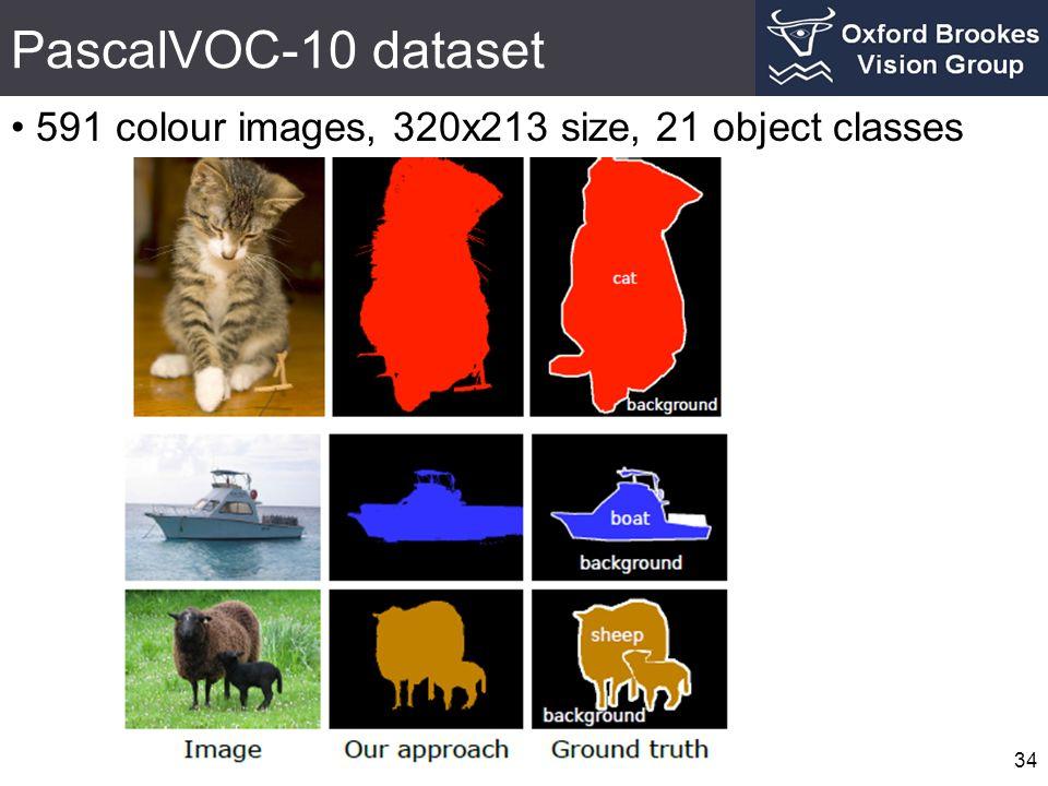 PascalVOC-10 dataset 34 591 colour images, 320x213 size, 21 object classes
