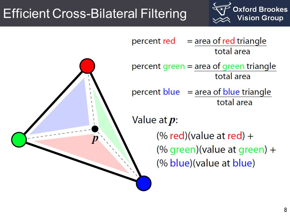 Efficient Cross-Bilateral Filtering 8