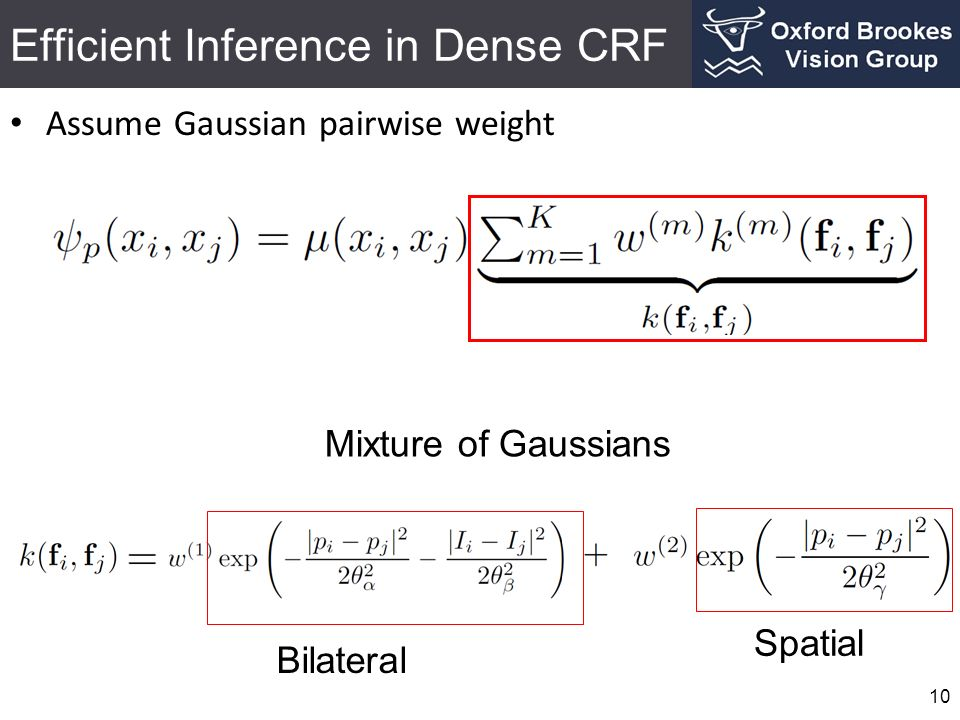 Efficient Inference in Dense CRF 10 Assume Gaussian pairwise weight Mixture of Gaussians Bilateral Spatial