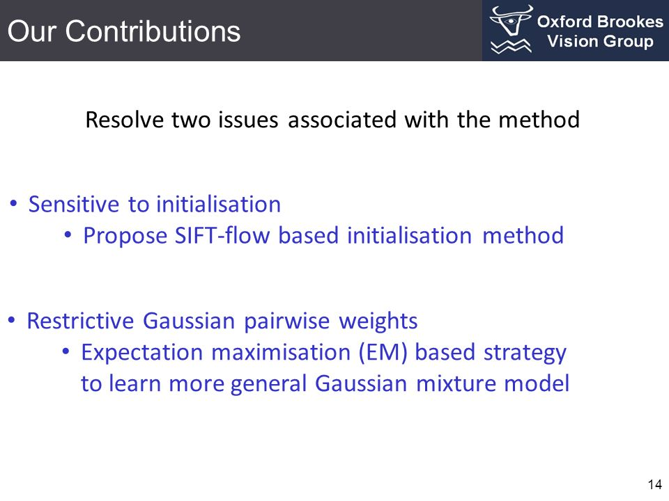 Our Contributions 14 Sensitive to initialisation Propose SIFT-flow based initialisation method Restrictive Gaussian pairwise weights Expectation maximisation (EM) based strategy to learn more general Gaussian mixture model Resolve two issues associated with the method