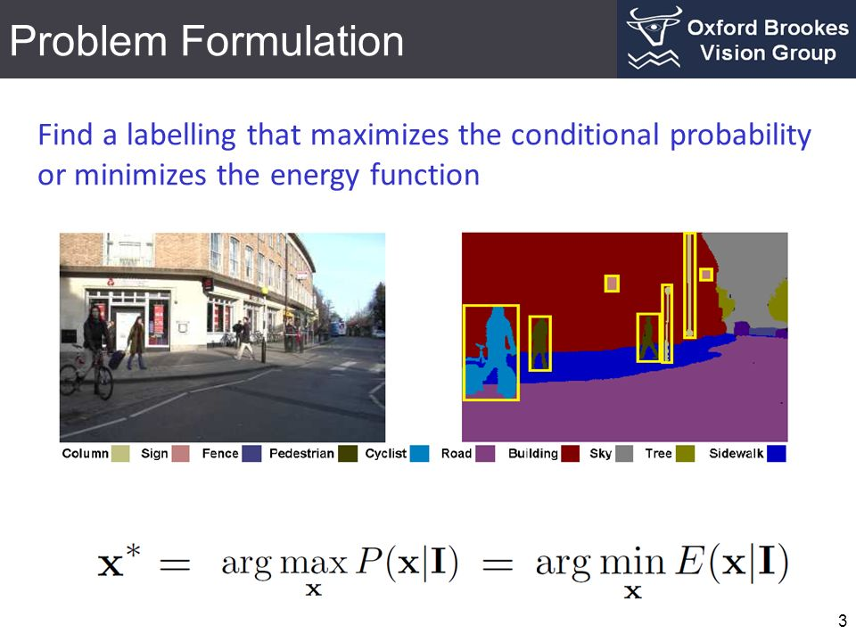 Learning mixture model 34 Learn the label compatibility function First learn the parameters of unary potential Set the Gaussian model following Krahenbuhl et.al Learn the parameters of the Gaussian mixture