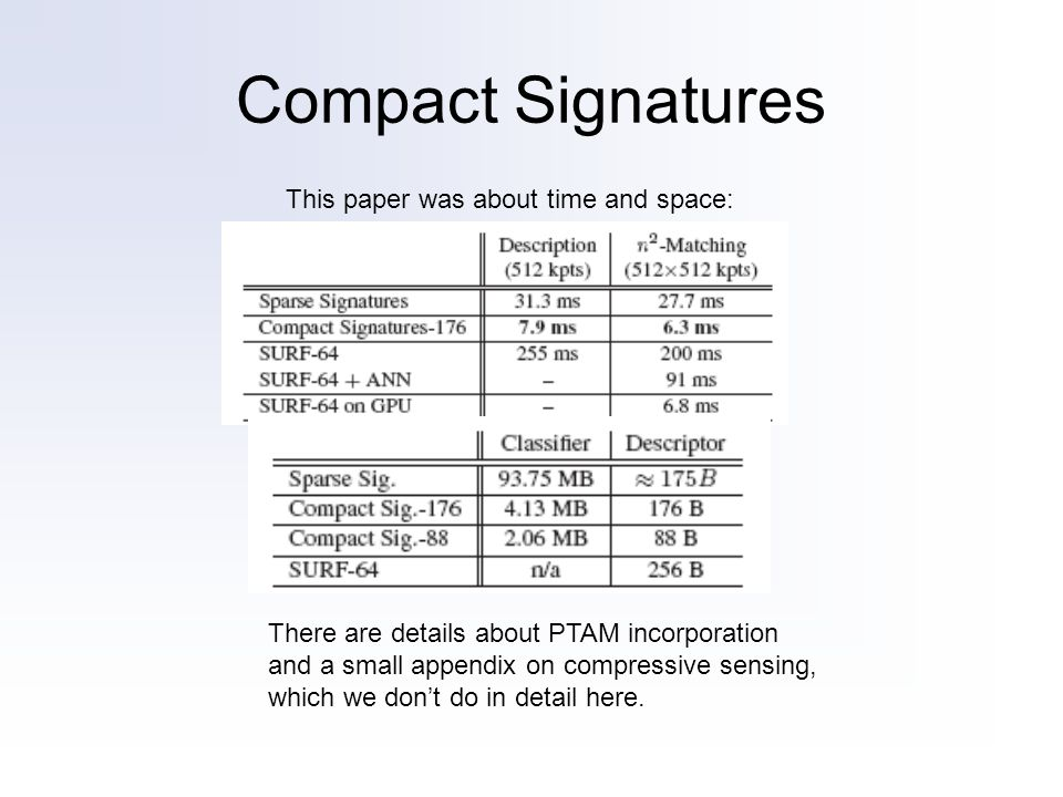 Compact Signatures This paper was about time and space: There are details about PTAM incorporation and a small appendix on compressive sensing, which we dont do in detail here.