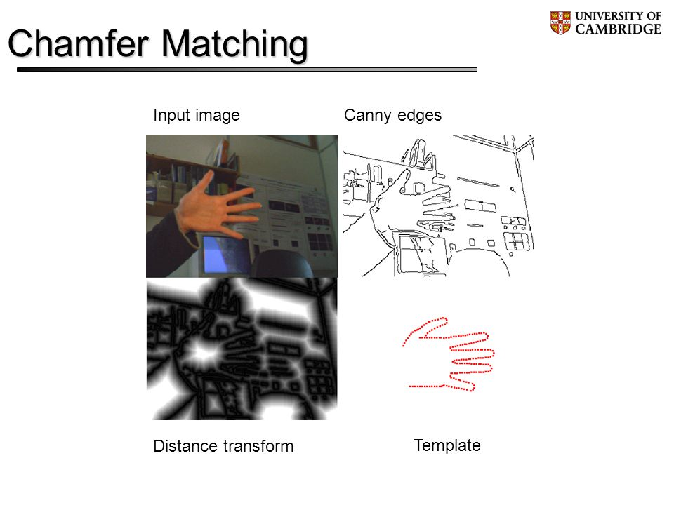 Chamfer Matching Input imageCanny edges Distance transform Template