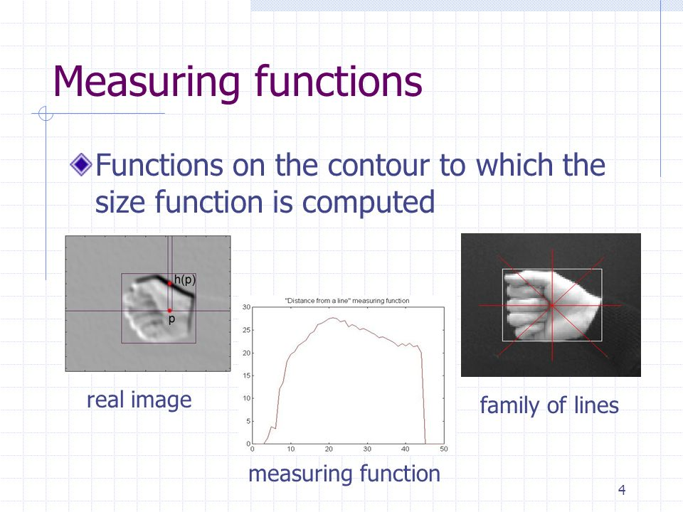 4 Measuring functions Functions on the contour to which the size function is computed real image measuring function family of lines