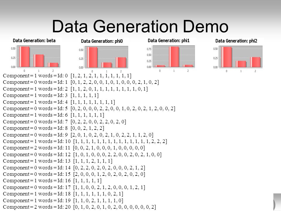 Data Generation Demo Component = 1 words = Id: 0 [1, 2, 1, 2, 1, 1, 1, 1, 1, 1, 1] Component = 0 words = Id: 1 [0, 1, 2, 2, 0, 0, 1, 0, 1, 0, 0, 0, 2,