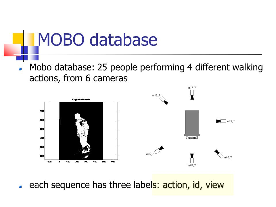 Mobo database: 25 people performing 4 different walking actions, from 6 cameras action, id, view each sequence has three labels: action, id, view MOBO database