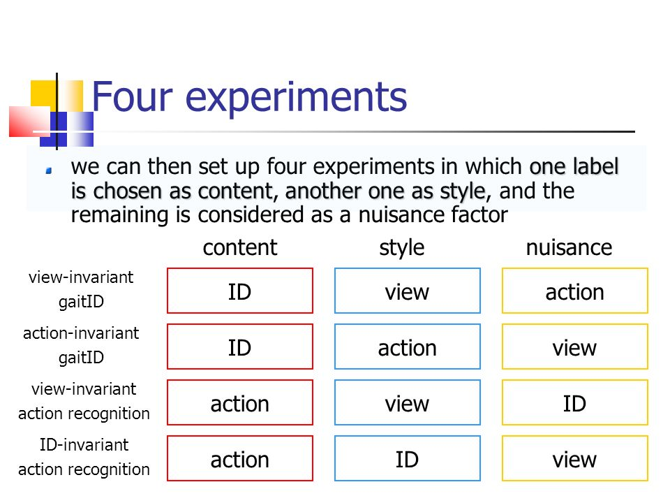 Four experiments one label is chosen as contentanother one as style we can then set up four experiments in which one label is chosen as content, another one as style, and the remaining is considered as a nuisance factor contentstylenuisance action view-invariant action recognition viewIDaction ID-invariant action recognition IDviewID action-invariant gaitID actionviewID view-invariant gaitID viewaction