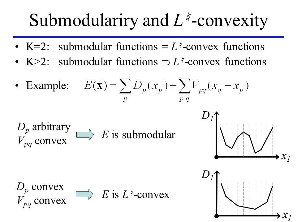 Submodulariry and L -convexity K=2: submodular functions = L -convex functions K>2: submodular functions L -convex functions Example: D p arbitrary V pq convex E is submodular D p convex V pq convex E is L -convex D1D1 x1x1 D1D1 x1x1