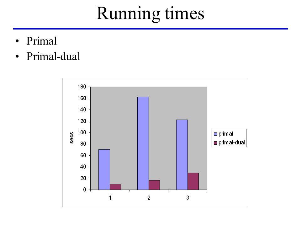 Running times Primal Primal-dual
