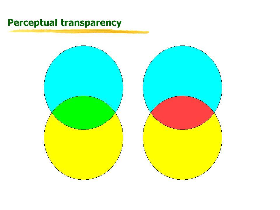 Perceptual transparency