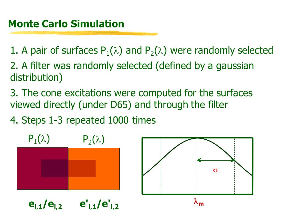 Monte Carlo Simulation 4. Steps 1-3 repeated 1000 times 1. A pair of surfaces P 1 ( ) and P 2 ( ) were randomly selected 2. A filter was randomly sele