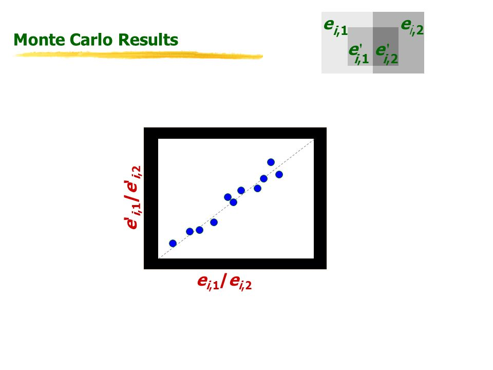 i,2 e i,1 e i,2 e i,1 e Monte Carlo Results The ratios are approximately invariant Invariance is slightly better for the S cones Invariance decreases as the spectral transmittance decreases