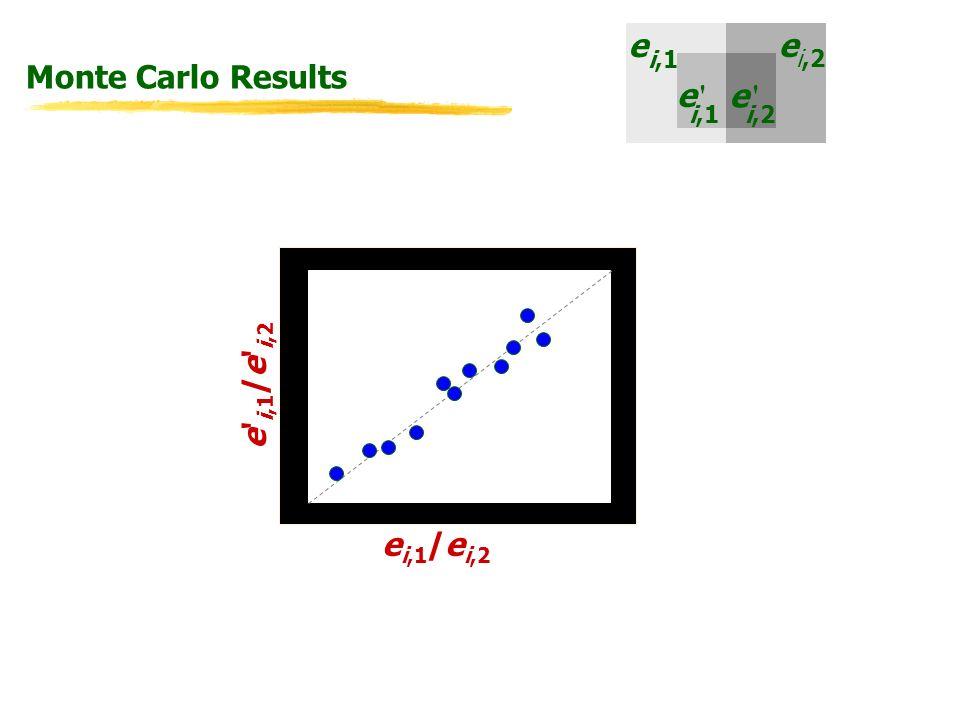 e i,1 /e i,2 e i,1 /e i,2 i,2 e i,1 e i,2 e i,1 e Monte Carlo Results