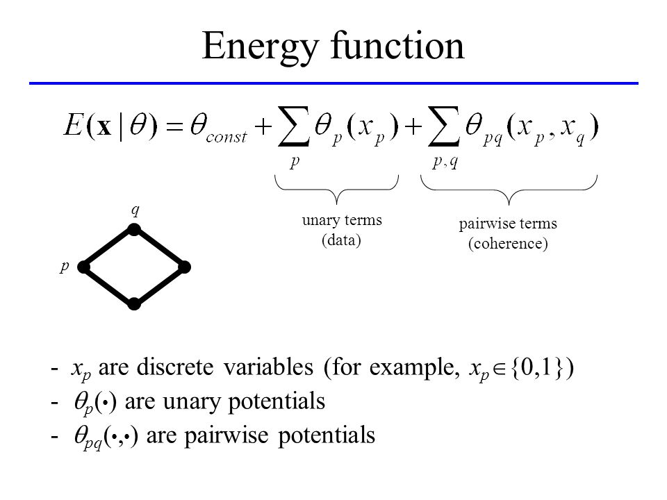 Energy function p q unary terms (data) pairwise terms (coherence) - x p are discrete variables (for example, x p {0,1}) - p ( ) are unary potentials - pq (, ) are pairwise potentials
