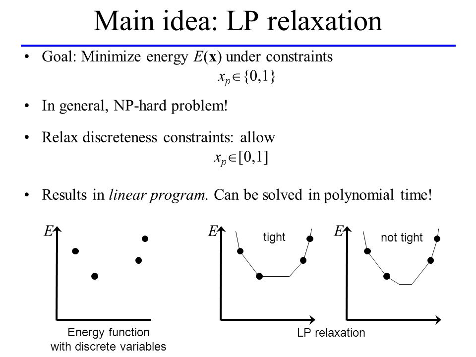 Main idea: LP relaxation Goal: Minimize energy E(x) under constraints x p {0,1} In general, NP-hard problem.