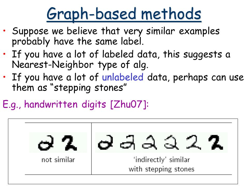 Graph-based methods Suppose we believe that very similar examples probably have the same label.