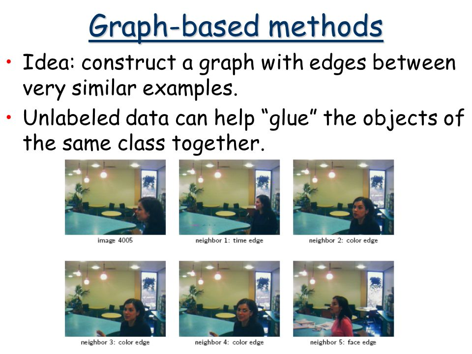 Graph-based methods Idea: construct a graph with edges between very similar examples.