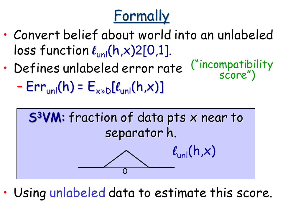 Formally Convert belief about world into an unlabeled loss function l unl (h,x) 2 [0,1].