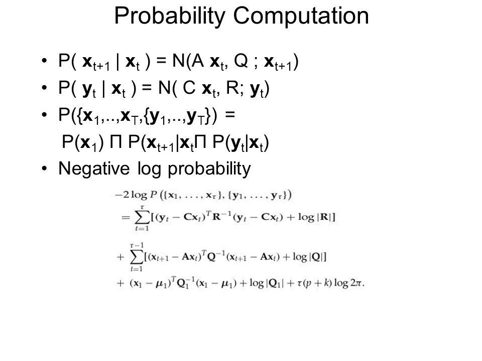 Probability Computation P( x t+1 | x t ) = N(A x t, Q ; x t+1 ) P( y t | x t ) = N( C x t, R; y t ) P({x 1,..,x T,{y 1,..,y T }) = P(x 1 ) П P(x t+1 |x t П P(y t |x t ) Negative log probability