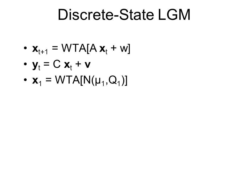 Discrete-State LGM x t+1 = WTA[A x t + w] y t = C x t + v x 1 = WTA[N(µ 1,Q 1 )]