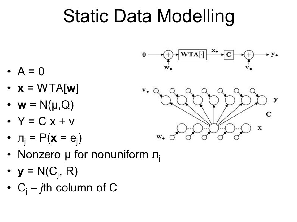 Static Data Modelling A = 0 x = WTA[w] w = N(µ,Q) Y = C x + v л j = P(x = e j ) Nonzero µ for nonuniform л j y = N(C j, R) C j – jth column of C