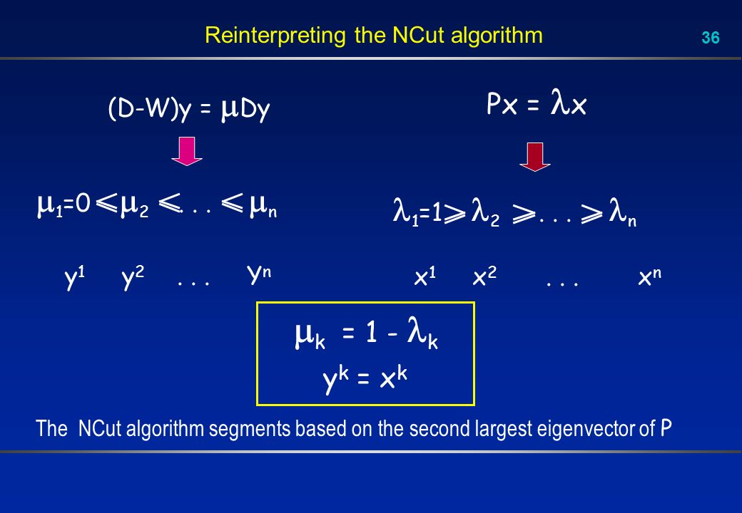 36 Reinterpreting the NCut algorithm (D-W)y = Dy 1 =0 2...