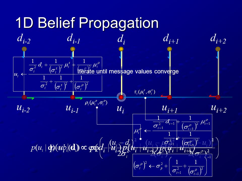 1D Belief Propagation uiui u i-1 u i+1 u i-2 u i+2 didi d i-1 d i+1 d i-2 d i+2 Iterate until message values converge