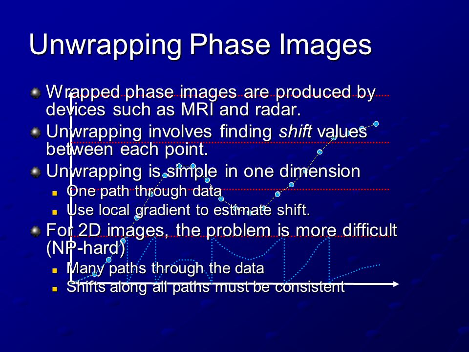 Unwrapping Phase Images Wrapped phase images are produced by devices such as MRI and radar. Unwrapping involves finding shift values between each poin